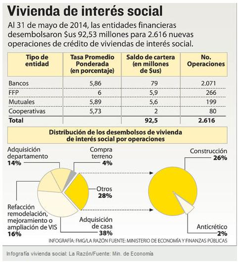 graf_noticia_nac1