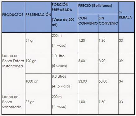tabla_noticia_nac1
